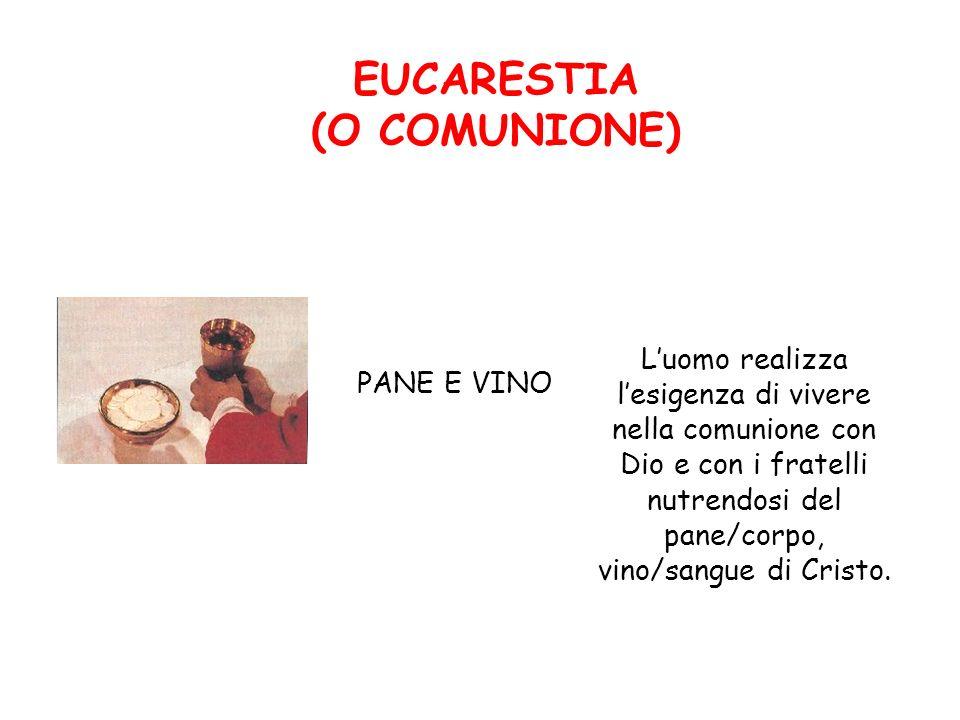 EUCARESTIA (O COMUNIONE)