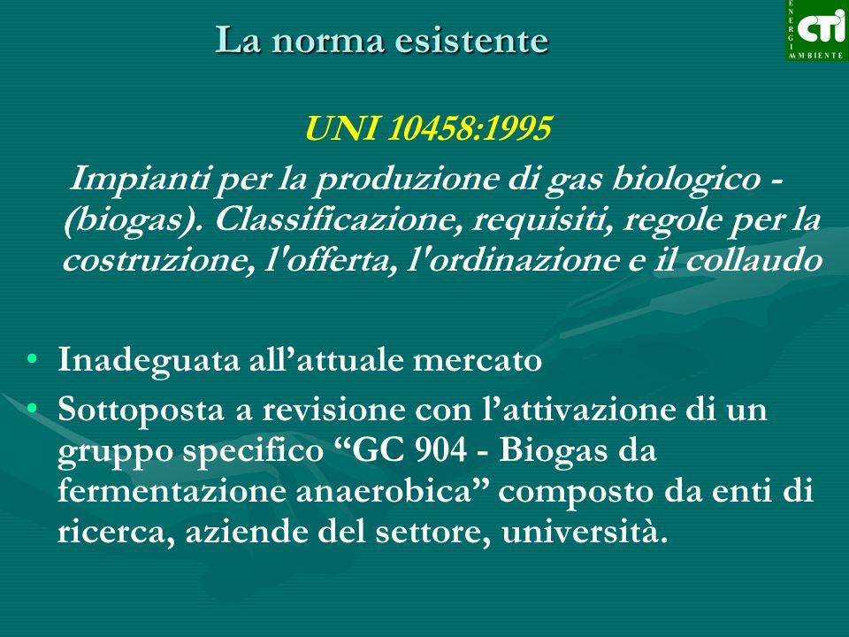 La norma esistente UNI 10458:1995