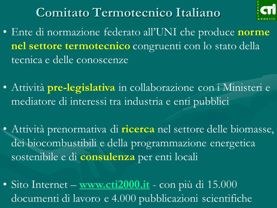 Comitato Termotecnico Italiano