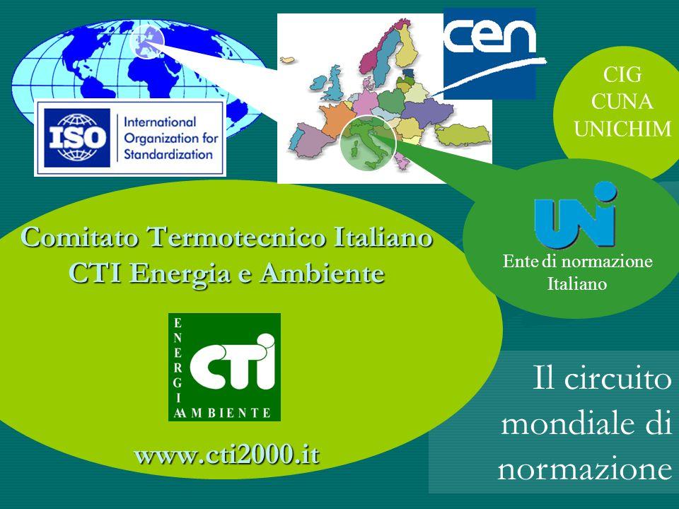 Comitato Termotecnico Italiano CTI Energia e Ambiente www.cti2000.it