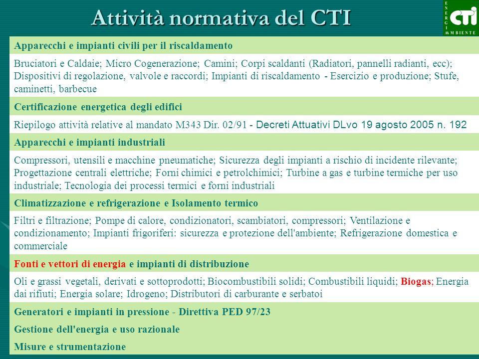Attività normativa del CTI