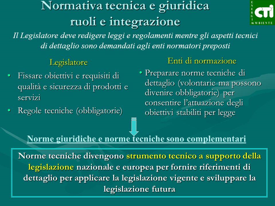 Normativa tecnica e giuridica ruoli e integrazione