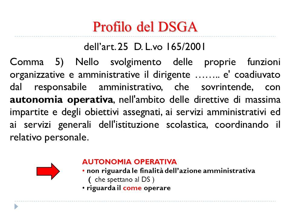 Profilo del DSGA