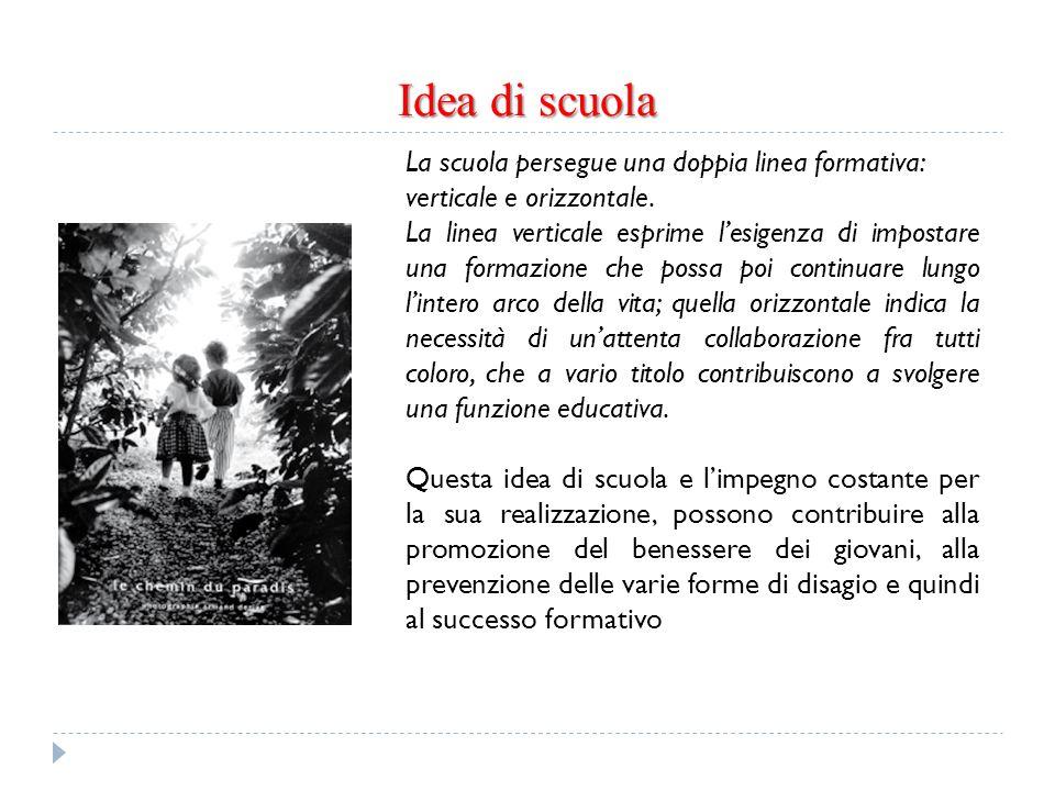 Idea di scuola La scuola persegue una doppia linea formativa: verticale e orizzontale.