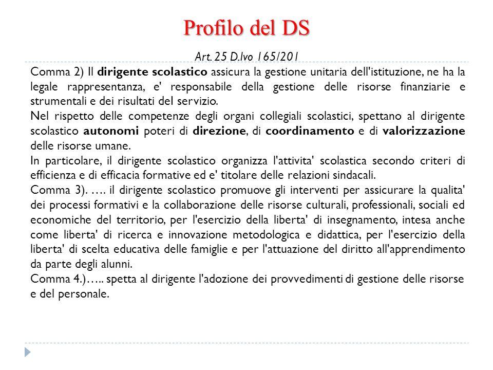 Profilo del DS Art. 25 D.lvo 165/201
