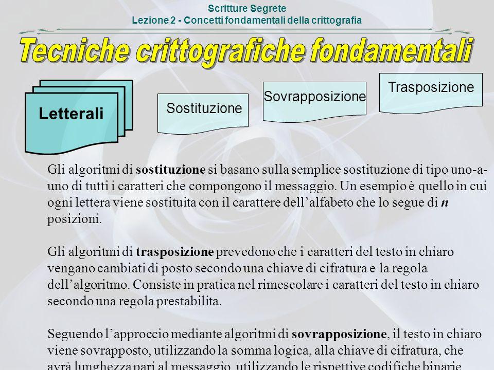 Lezione 2 - Concetti fondamentali della crittografia