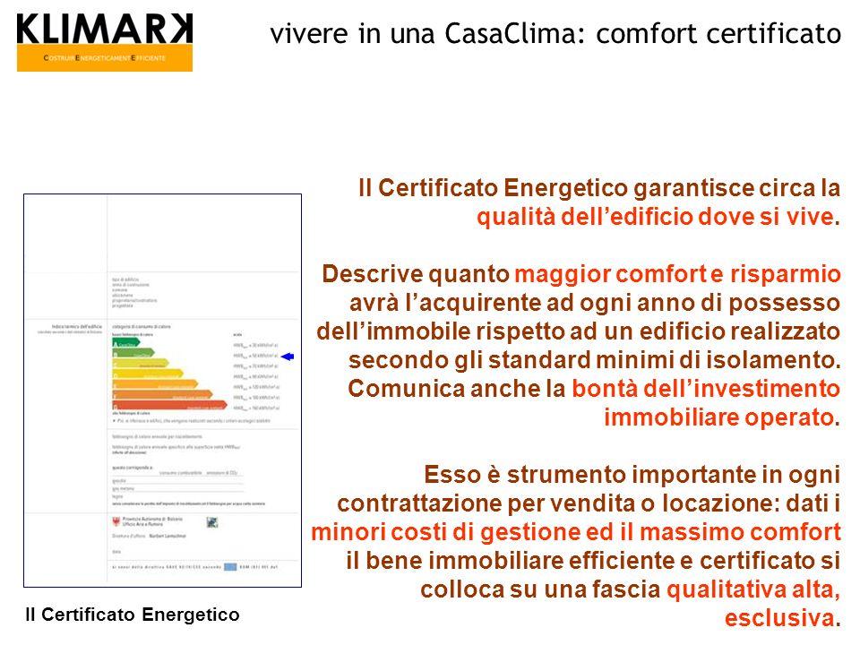 vivere in una CasaClima: comfort certificato