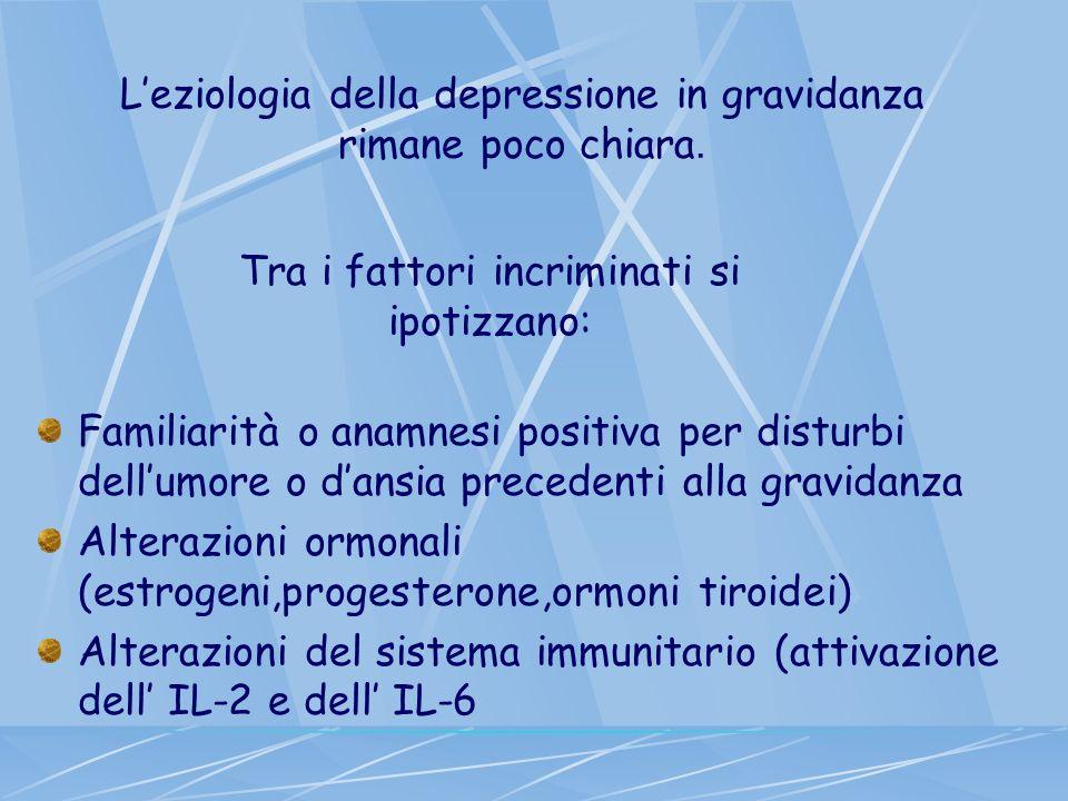 L'eziologia della depressione in gravidanza rimane poco chiara.