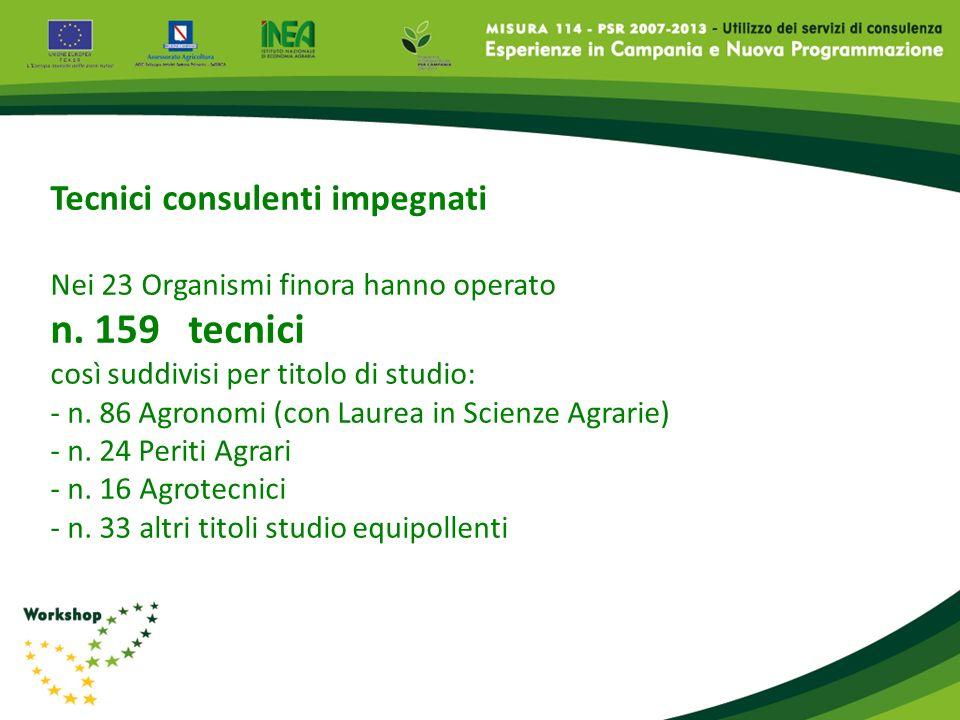 n. 159 tecnici Tecnici consulenti impegnati