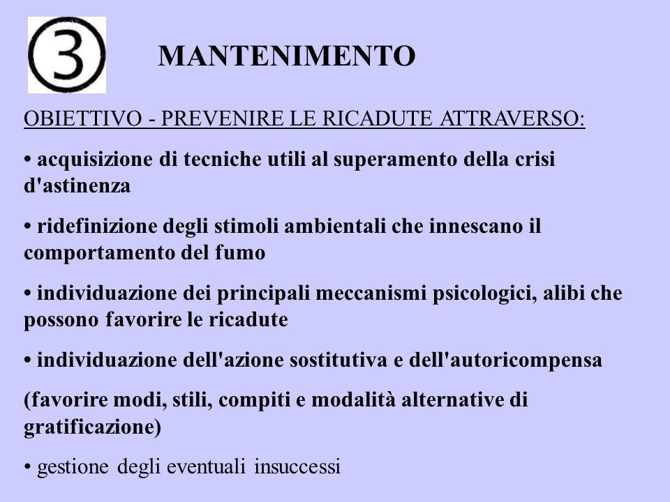 MANTENIMENTO OBIETTIVO - PREVENIRE LE RICADUTE ATTRAVERSO: