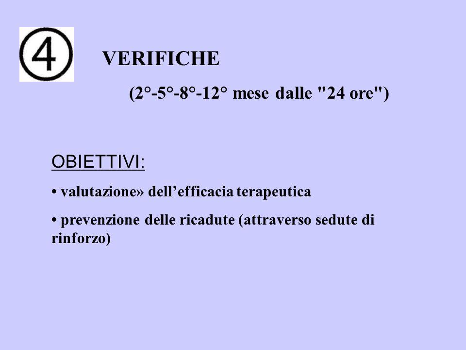 VERIFICHE OBIETTIVI: (2°-5°-8°-12° mese dalle 24 ore )