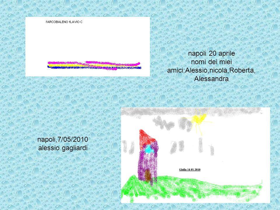 nomi dei miei amici:Alessio,nicola,Roberta,