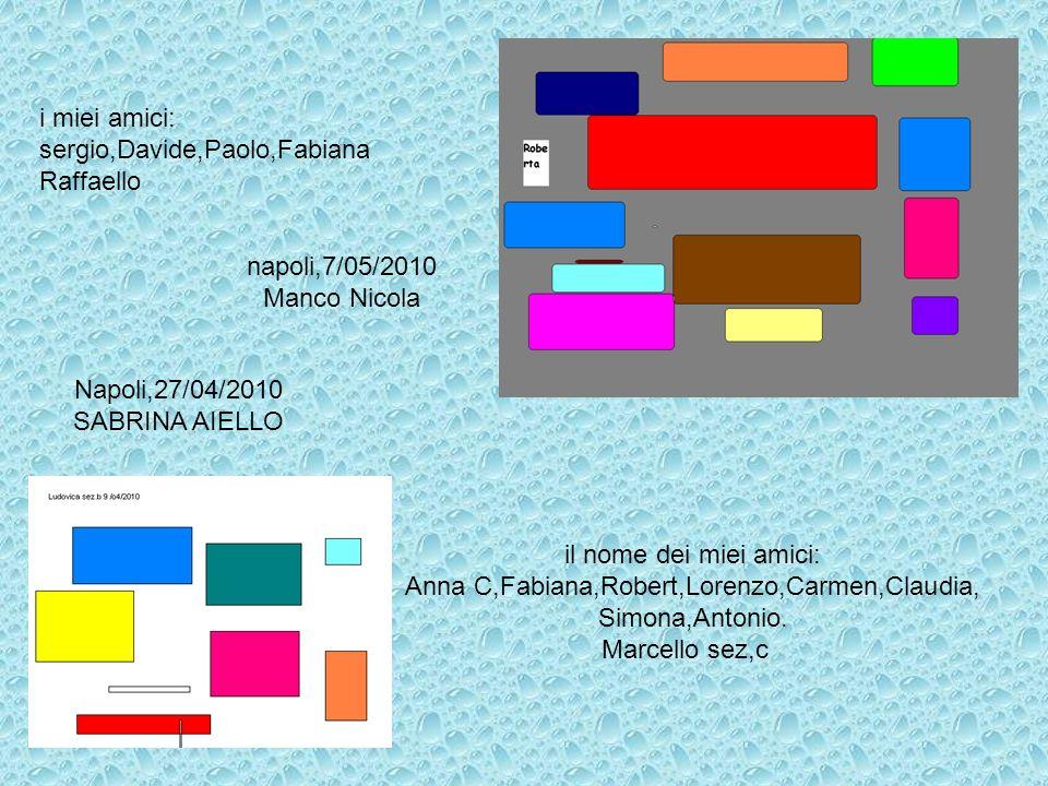 Anna C,Fabiana,Robert,Lorenzo,Carmen,Claudia,