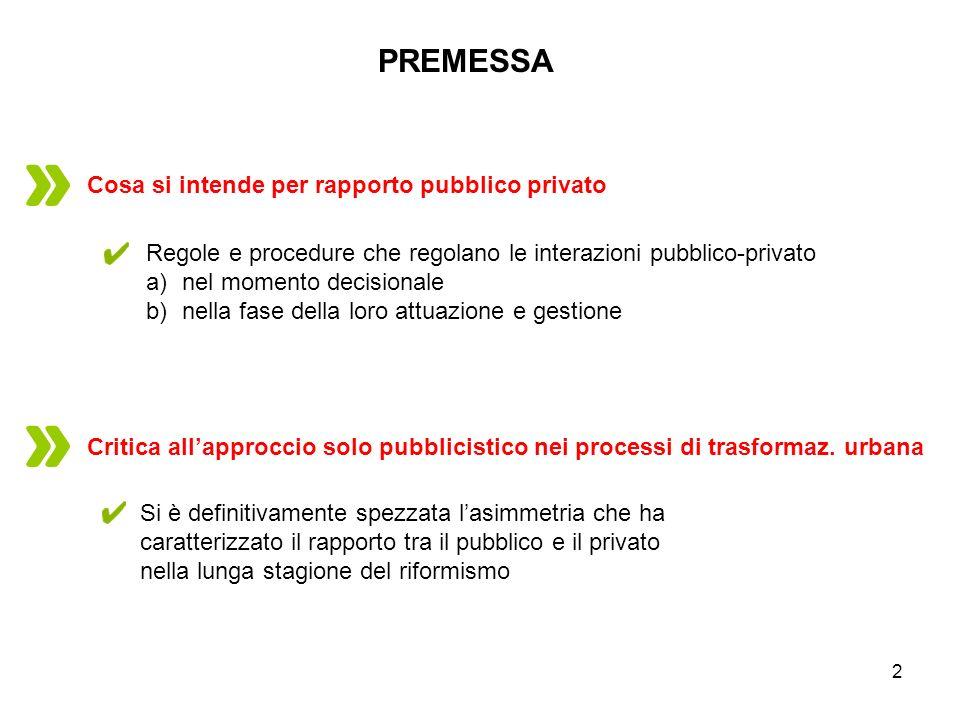 PREMESSA Cosa si intende per rapporto pubblico privato