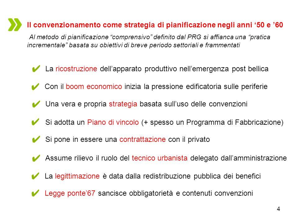Il convenzionamento come strategia di pianificazione negli anni '50 e '60