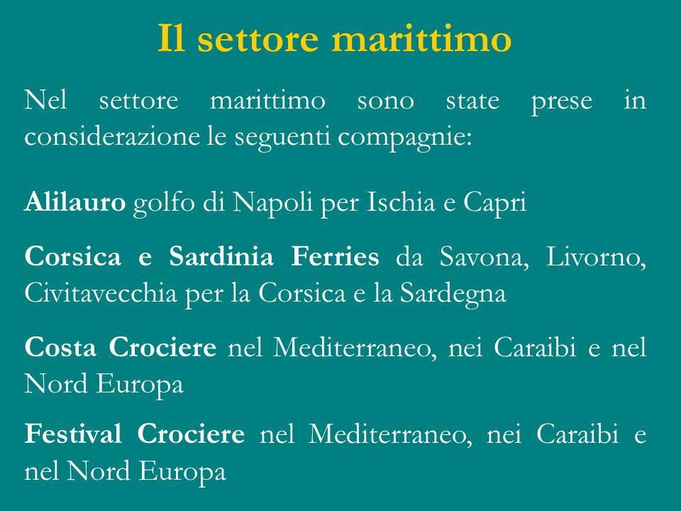 Il settore marittimo Nel settore marittimo sono state prese in considerazione le seguenti compagnie:
