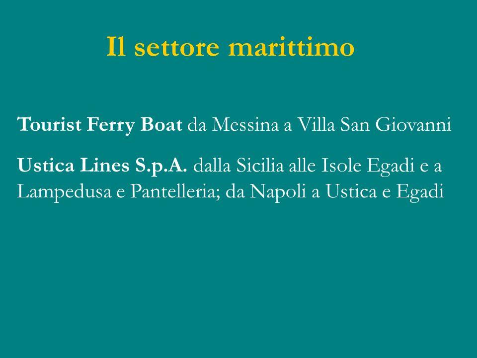 Il settore marittimo Tourist Ferry Boat da Messina a Villa San Giovanni.