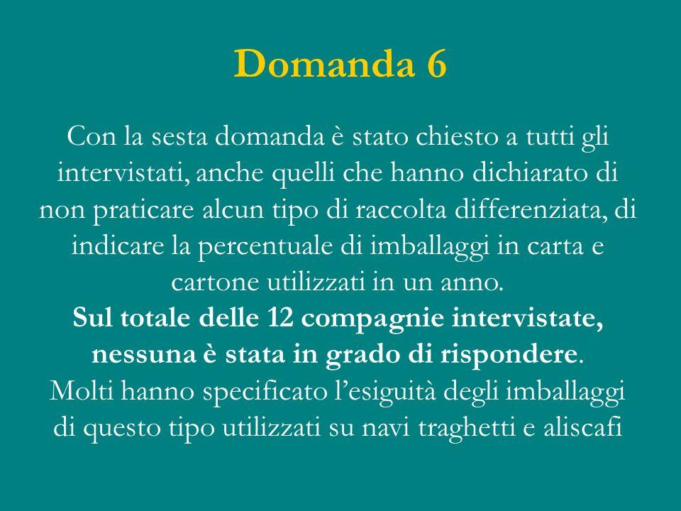 Domanda 6