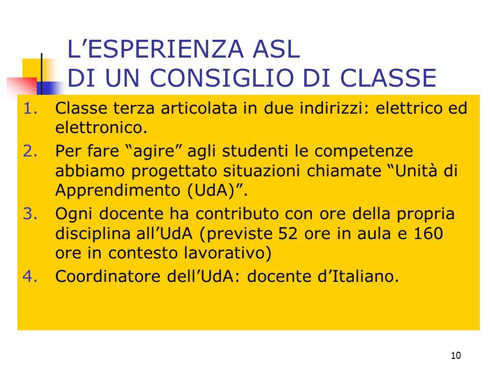 L'ESPERIENZA ASL DI UN CONSIGLIO DI CLASSE