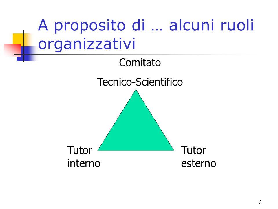 A proposito di … alcuni ruoli organizzativi