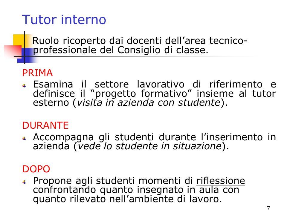 Tutor interno Ruolo ricoperto dai docenti dell'area tecnico-professionale del Consiglio di classe. PRIMA.