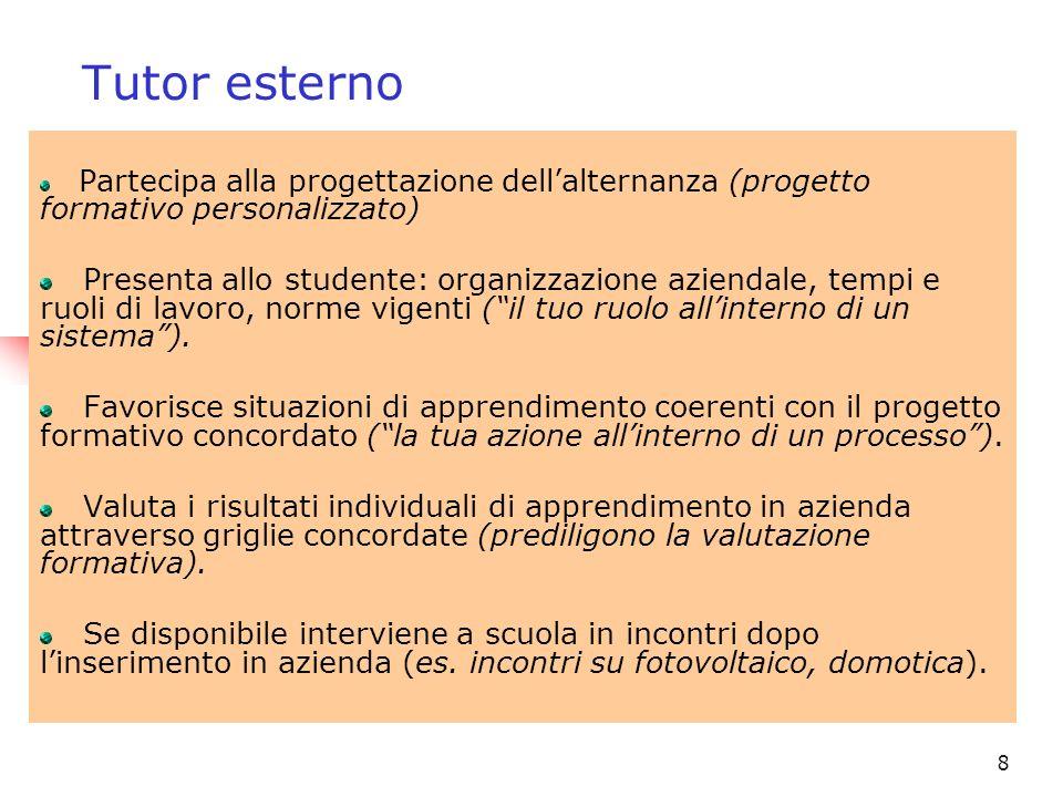 Tutor esternoPartecipa alla progettazione dell'alternanza (progetto formativo personalizzato)
