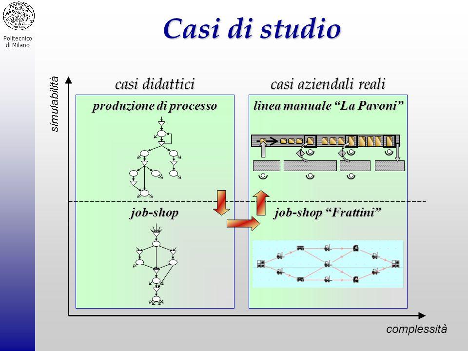 produzione di processo linea manuale La Pavoni