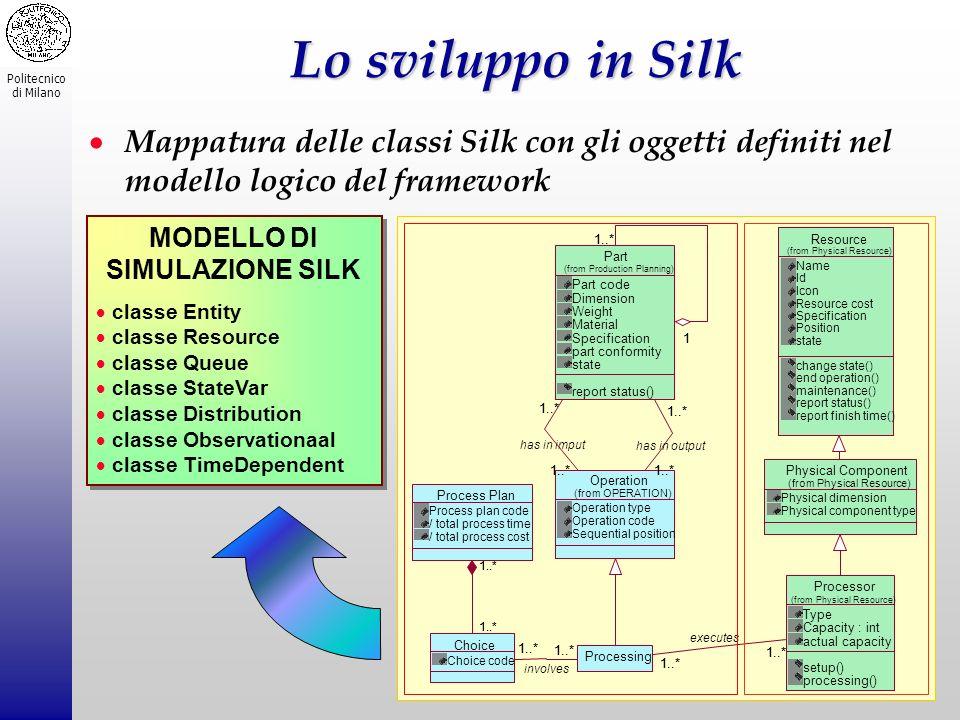 MODELLO DI SIMULAZIONE SILK