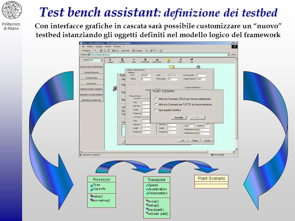 Test bench assistant: definizione dei testbed