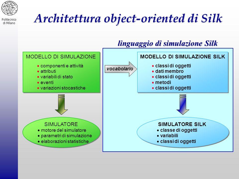 Architettura object-oriented di Silk