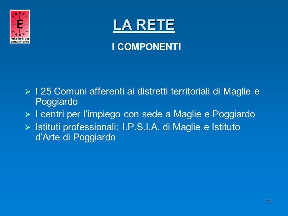LA RETE I COMPONENTI I 25 Comuni afferenti ai distretti territoriali di Maglie e Poggiardo. I centri per l'impiego con sede a Maglie e Poggiardo.