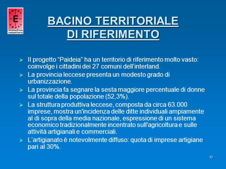 BACINO TERRITORIALE DI RIFERIMENTO