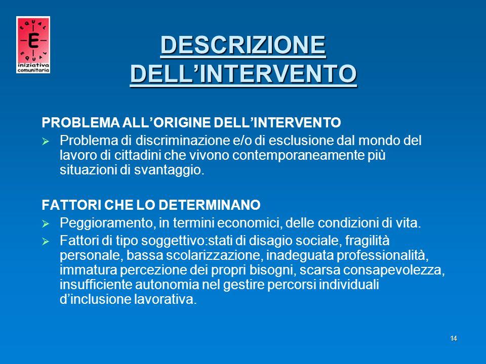 DESCRIZIONE DELL'INTERVENTO