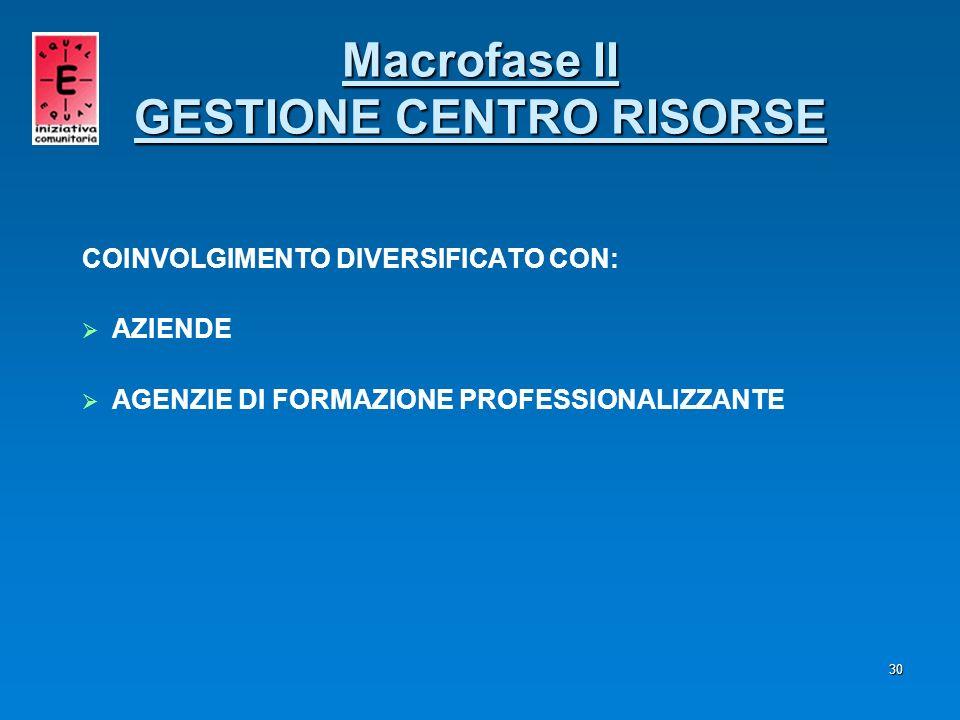 Macrofase II GESTIONE CENTRO RISORSE
