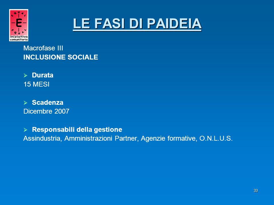 LE FASI DI PAIDEIA Macrofase III INCLUSIONE SOCIALE Durata 15 MESI