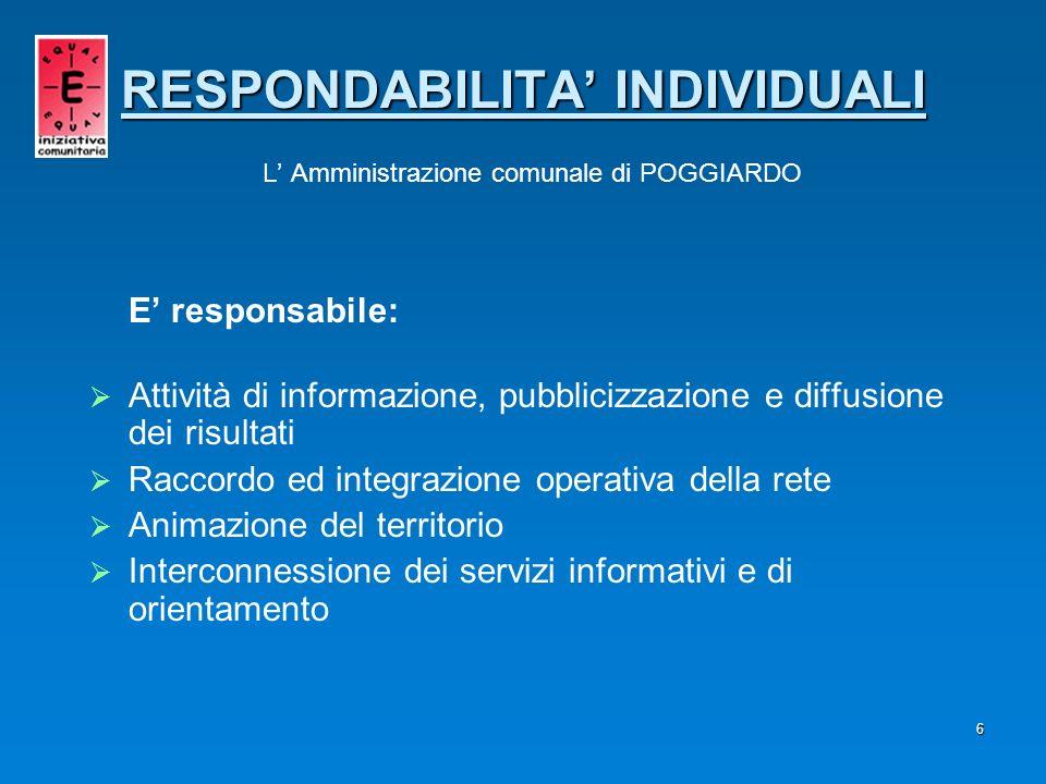 RESPONDABILITA' INDIVIDUALI L' Amministrazione comunale di POGGIARDO