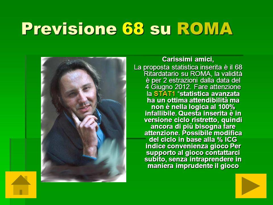 Previsione 68 su ROMA Carissimi amici,