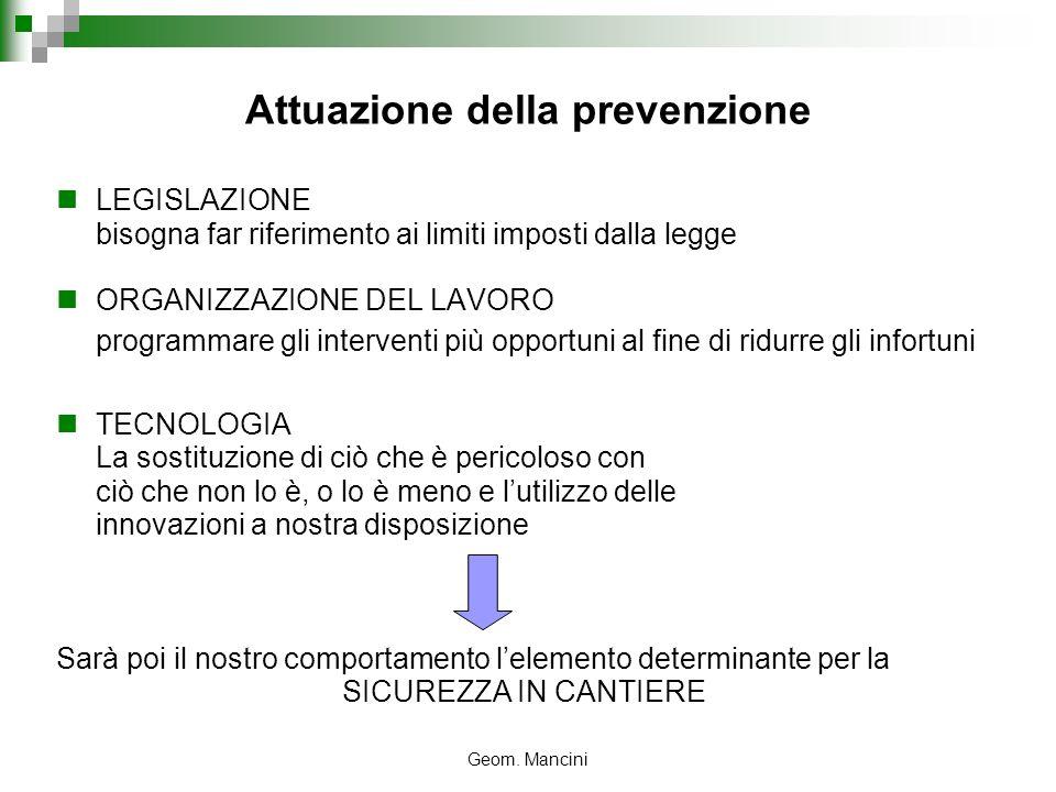 Attuazione della prevenzione