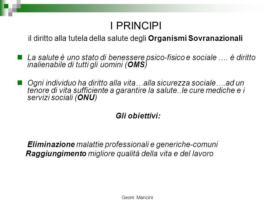 I PRINCIPI il diritto alla tutela della salute degli Organismi Sovranazionali