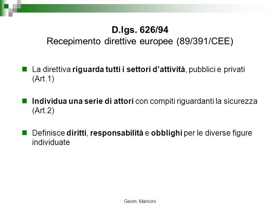 D.lgs. 626/94 Recepimento direttive europee (89/391/CEE)
