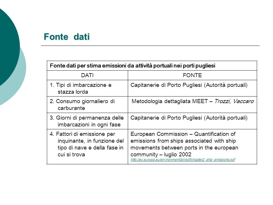 Metodologia dettagliata MEET – Trozzi, Vaccaro