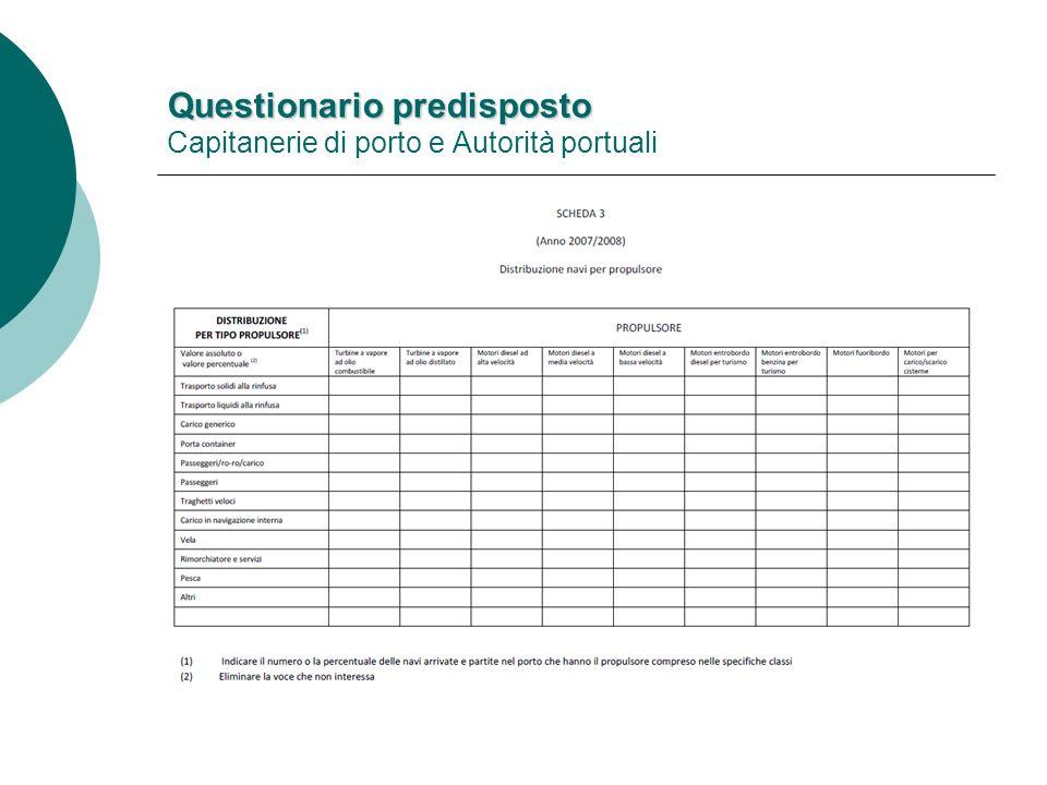 Questionario predisposto Capitanerie di porto e Autorità portuali