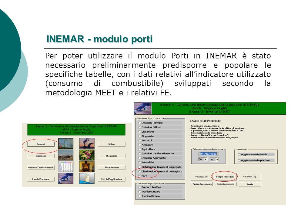 INEMAR - modulo porti
