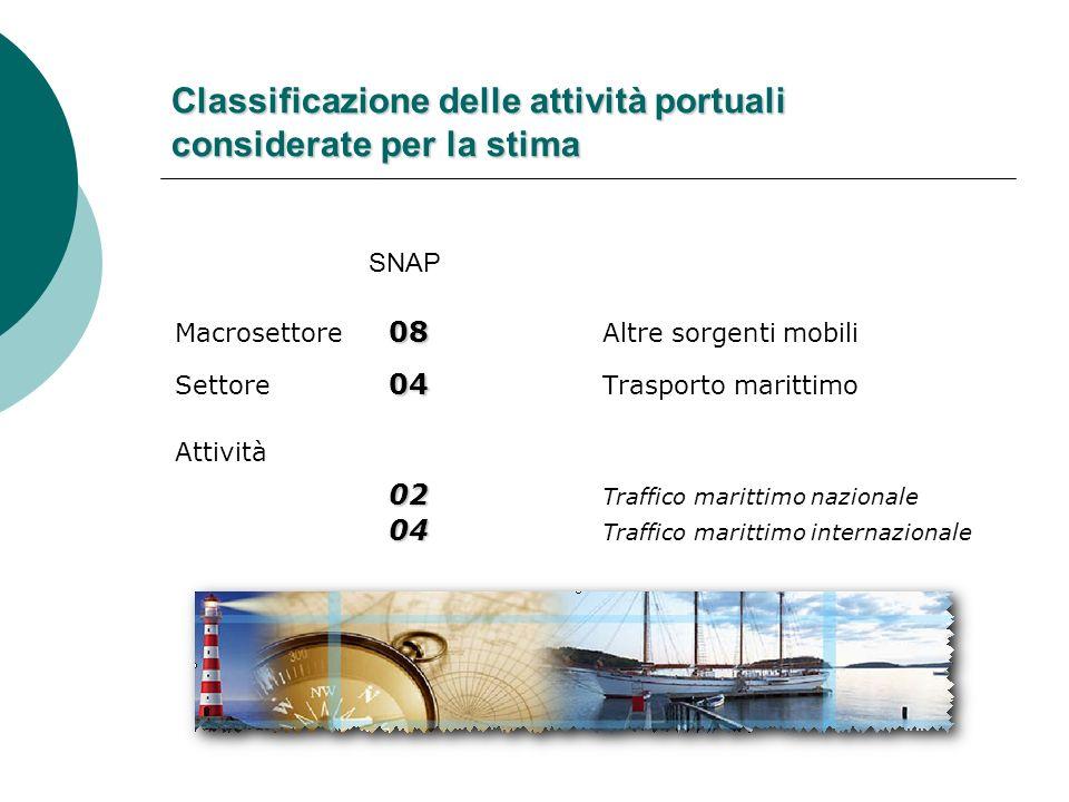 Classificazione delle attività portuali considerate per la stima