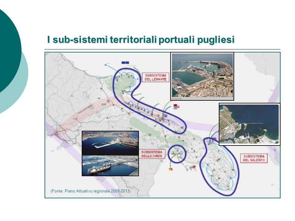 I sub-sistemi territoriali portuali pugliesi
