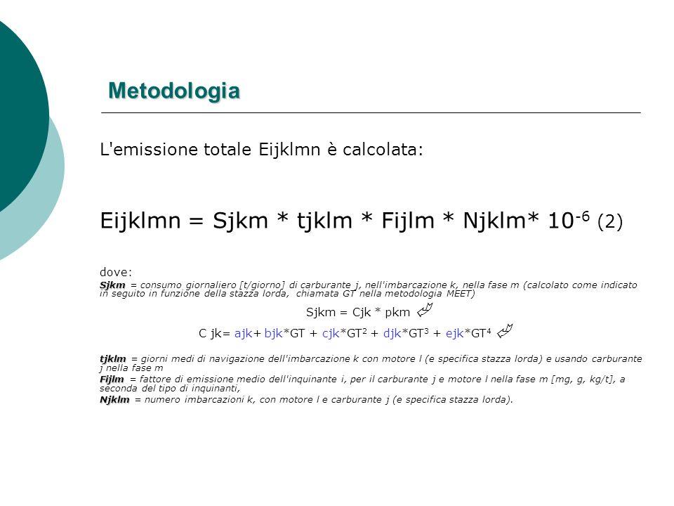 Metodologia Eijklmn = Sjkm * tjklm * Fijlm * Njklm* 10-6 (2)