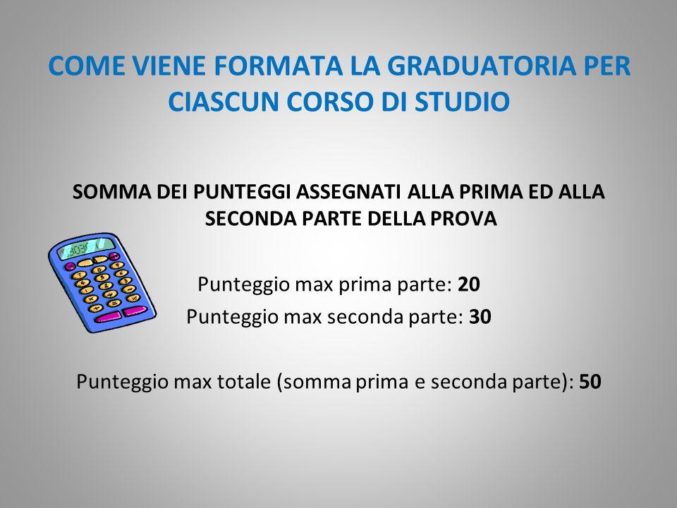 COME VIENE FORMATA LA GRADUATORIA PER CIASCUN CORSO DI STUDIO
