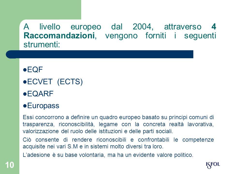 A livello europeo dal 2004, attraverso 4 Raccomandazioni, vengono forniti i seguenti strumenti: