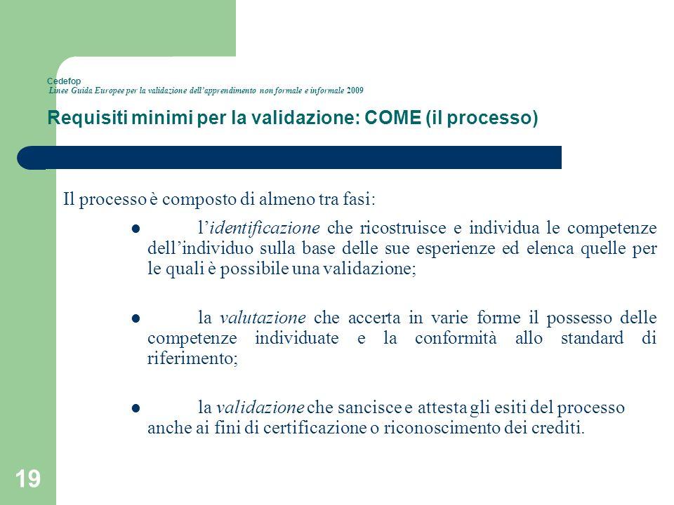 Il processo è composto di almeno tra fasi: