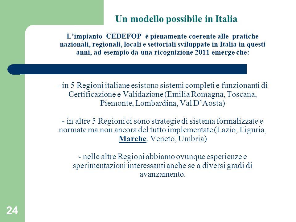 Un modello possibile in Italia L'impianto CEDEFOP è pienamente coerente alle pratiche nazionali, regionali, locali e settoriali sviluppate in Italia in questi anni, ad esempio da una ricognizione 2011 emerge che: - in 5 Regioni italiane esistono sistemi completi e funzionanti di Certificazione e Validazione (Emilia Romagna, Toscana, Piemonte, Lombardina, Val D'Aosta) - in altre 5 Regioni ci sono strategie di sistema formalizzate e normate ma non ancora del tutto implementate (Lazio, Liguria, Marche, Veneto, Umbria) - nelle altre Regioni abbiamo ovunque esperienze e sperimentazioni interessanti anche se a diversi gradi di avanzamento.